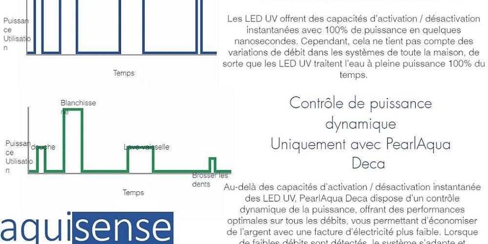 UVC_LED_stérilisation_aquisense_pearlaqua_deca_avantages2_hd