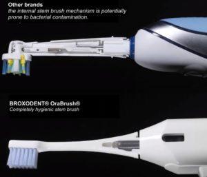 brossette broxo hygienique vs OralB prolifération bactérienne